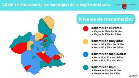 Las razones de la Consejería de Salud para cerrar 8 municipios