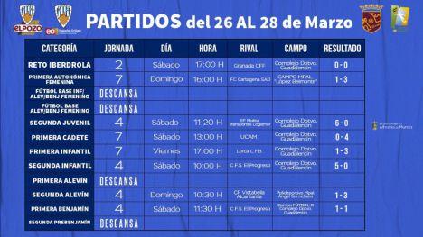 El filial del Alhama CF vence al Cartagena en su casa (1-3)