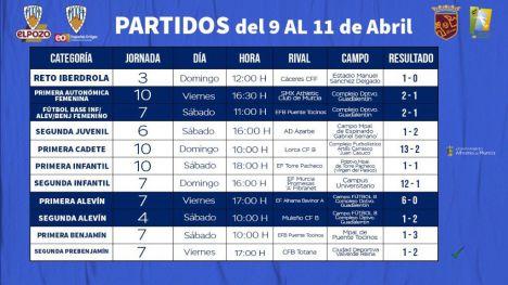 El filial del Alhama ElPozo gana al Athletic de Murcia (2-1)