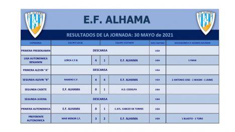 Derrota para la EF Alhama ante el Mar Menor CF (3-2)