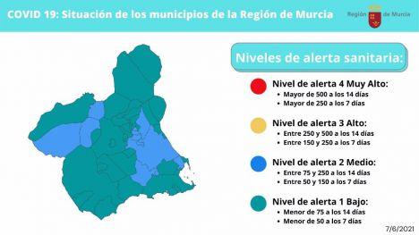 Librilla mantiene el nivel de riesgo bajo y la Región amplía aforos