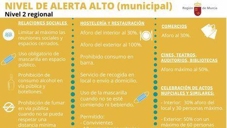 El aforo interior de comercio y hostelería de Librilla, al 30%