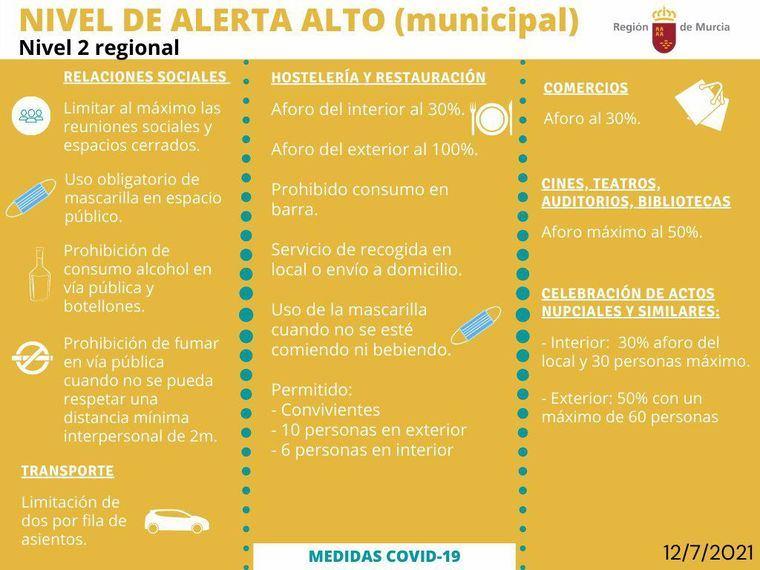 Infografía del Gobierno Regional CARM.es