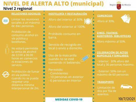 Estas son las medidas del nivel Alto para Alhama y Librilla