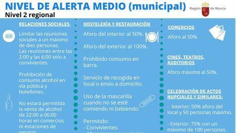 El aforo en interior de bares y comercios en Librilla, al 50%