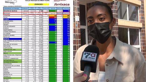 VÍD. Los últimos contagios en Alhama no están interrelacionados