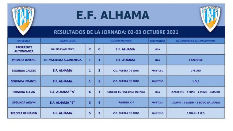 La EF Alhama cae este domingo ante el Balsicas Atlético (2-0)