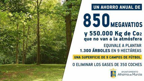 El Ayuntamiento ahorra más de 500.000 euros en la factura de la luz