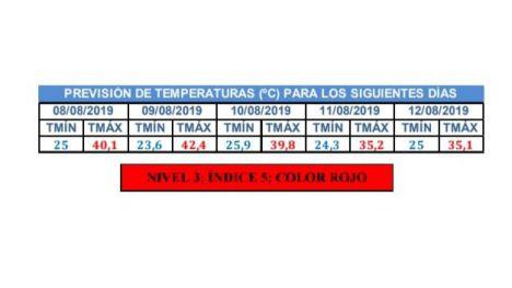 El fuerte calor, con 42ºC, obliga a activar la alerta roja en la Región