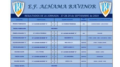 Seis victorias para los equipos de la E.F. Alhama Bavinor