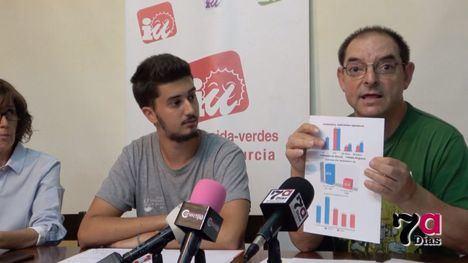 """VÍDEO IU critica las """"mentiras estadísticas"""" del PSOE en el pleno"""