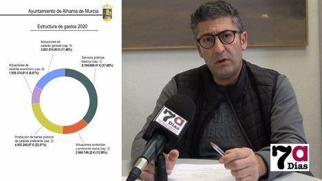 VÍDEO García detalla las inversiones y gastos para este 2020