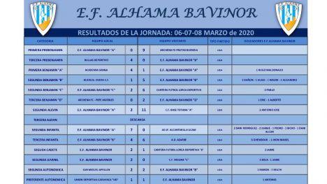 El EF Alhama senior y el filial cosechan sendos empates