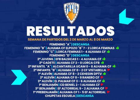 El Alhama CF ElPozo se enfrenta este domingo al líder, el Santa Teresa