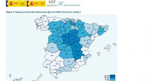 La inmunidad en la Región se eleva al 1,6%, según el ENE-Covid19