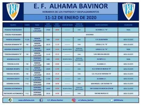 Fin de semana cargado de partidos para las escuelas del EF Alhama