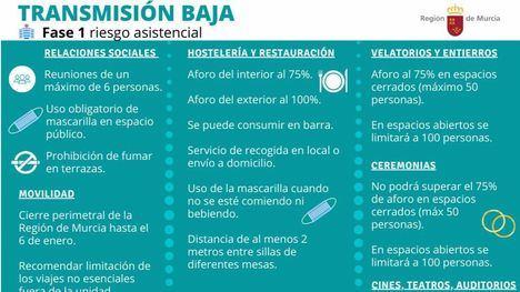 La hostelería de Librilla reabre los servicios de barra y sala