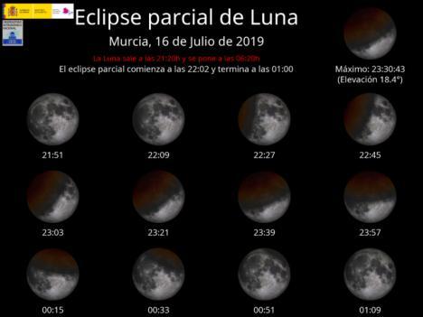 Alhama será testigo hoy martes de un eclipse parcial de Luna